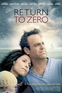 Image courtesy of returntozerothemovie.com